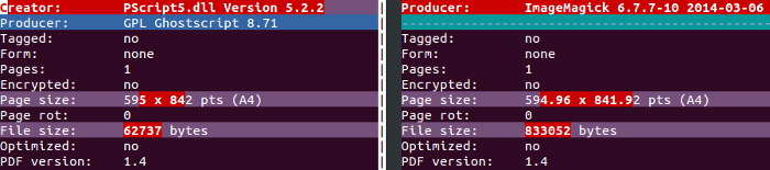 vimdiff output of pdfinfo on input.pdf andoutput.pdf